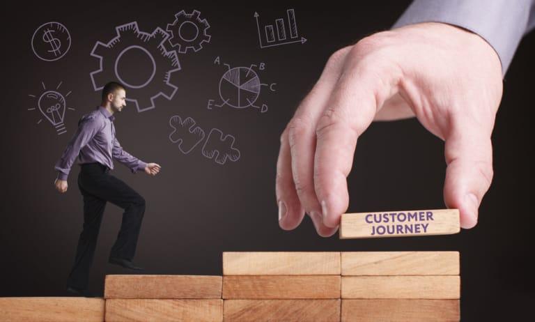 SEO-Strategie - Der Zusammenhang mit der Customer Journey