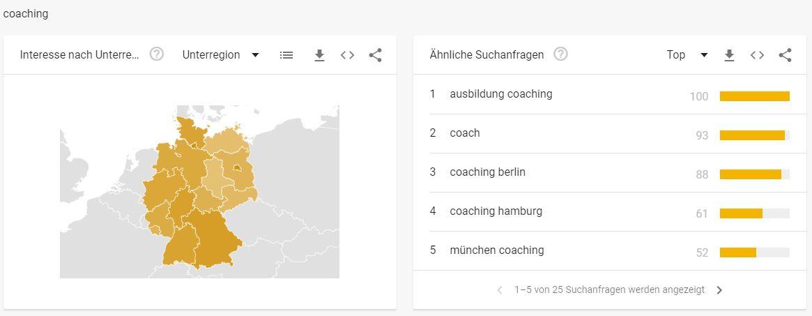 Seminaranbieter - Interessante Suchbegriffe Coaching