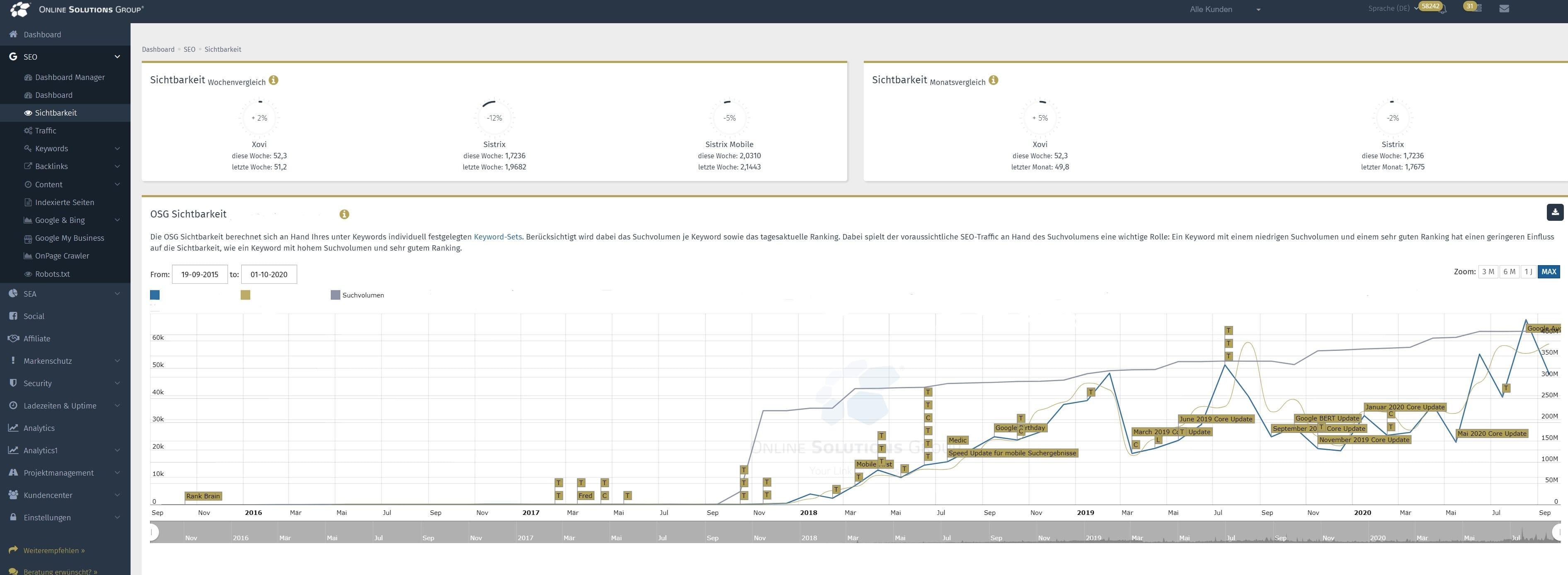 Sichtbarkeitsanalyse OSG