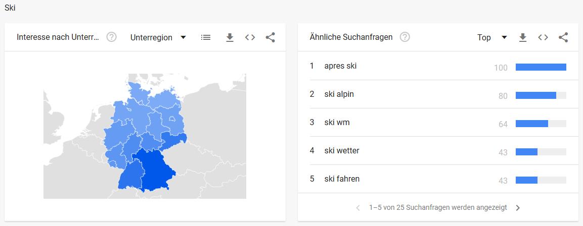 Ski Google Trends