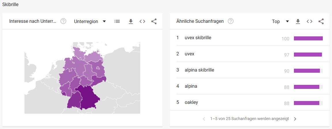 Skibrille Google Trends