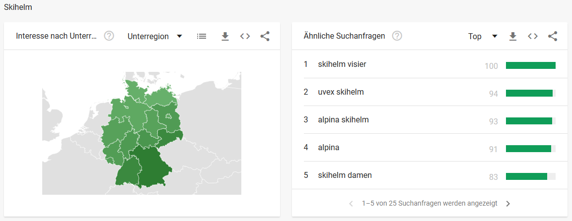 Skihelm Google Trends