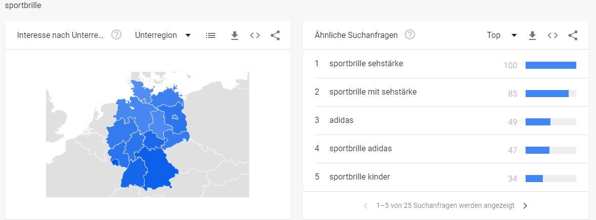 Sportbrille Google Trends