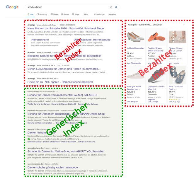 Suchergebnisseite-google-suchmaschinenoptimierung-seo