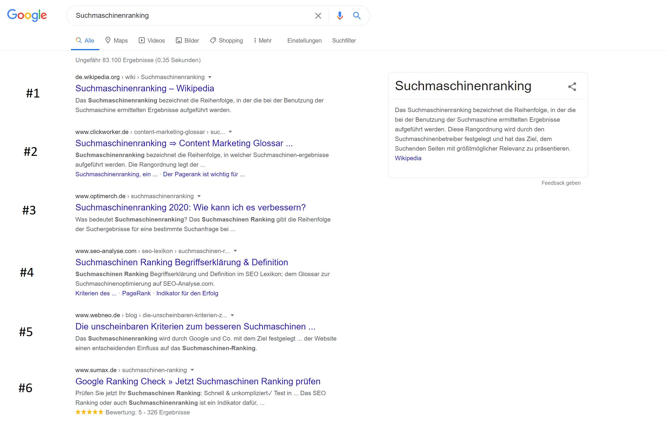 Suchmaschinenranking Google