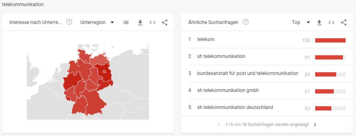 Telekommunikationbranche - Interessante Suchbegriffe Telekommunikation