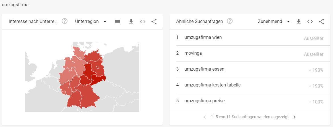 Umzugs Branche - Interessante Suchbegriffe Umzugsfirma