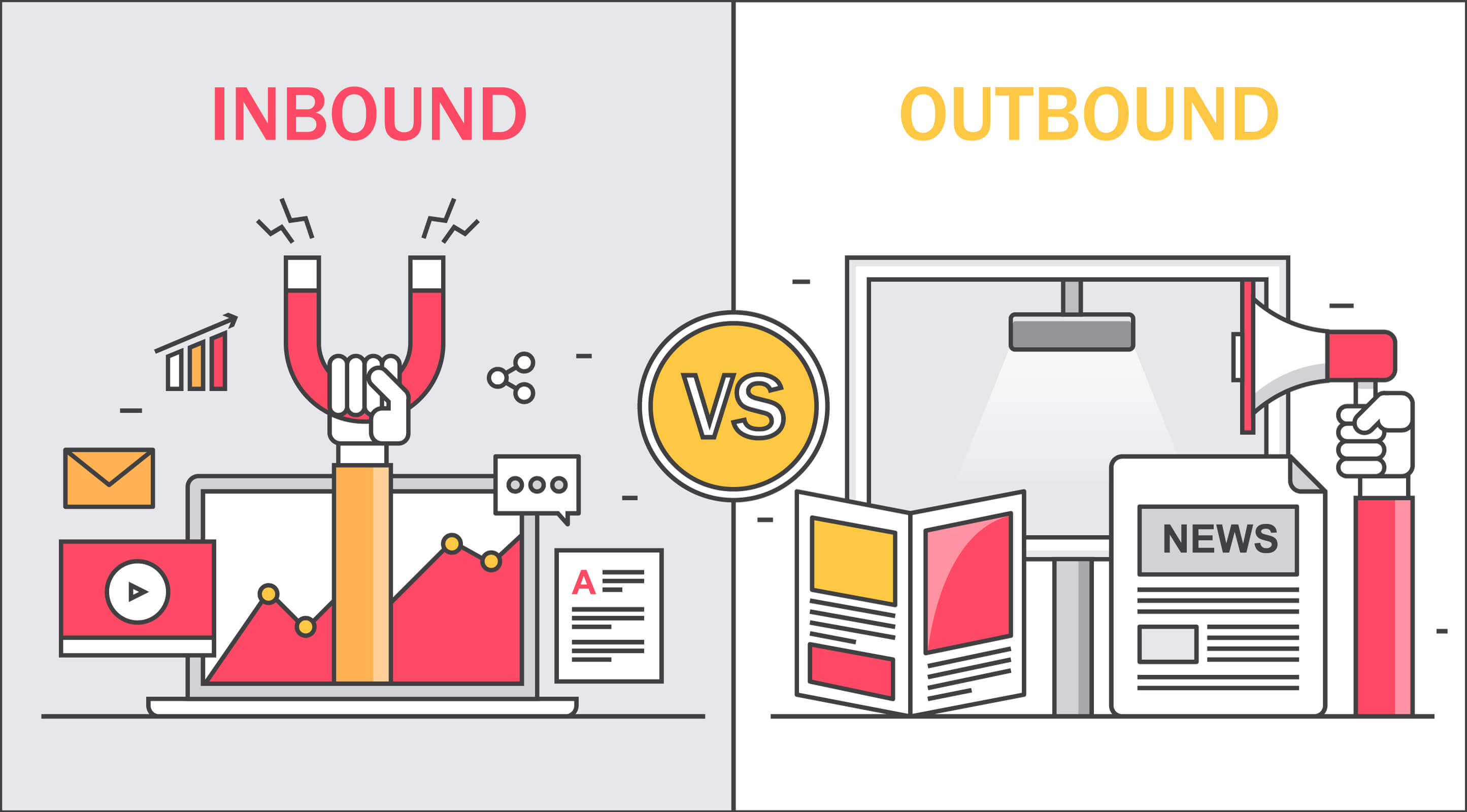 Vergleich Inbound und Outbound Marketing