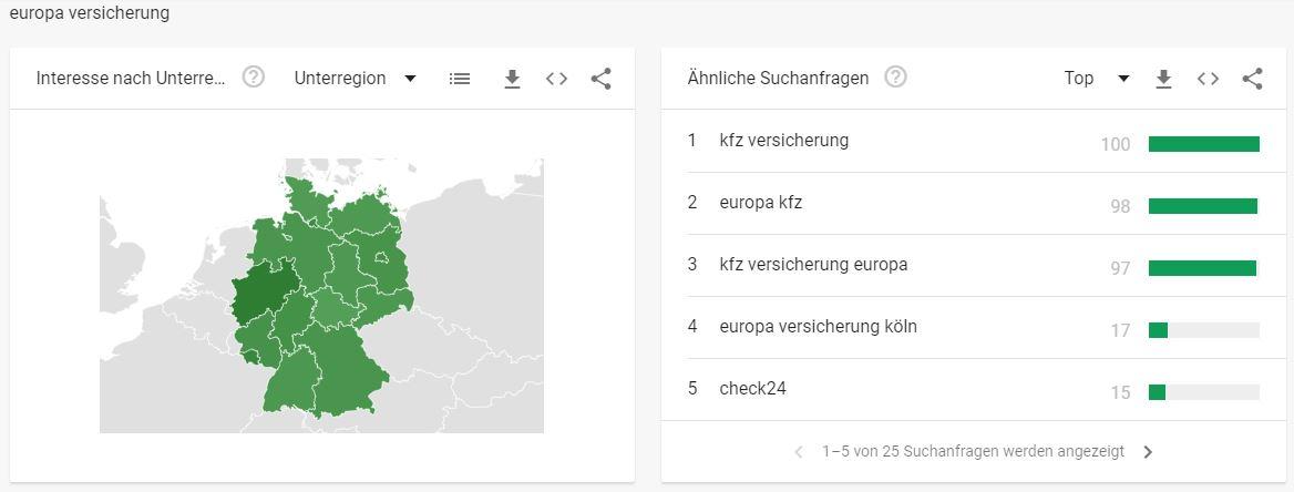 Verischerungsbranche - Interessante Suchbegriffe - Europa Versicherung