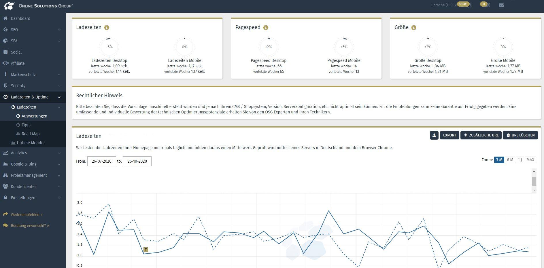 Ladezeiten Ihrer Website in der Performance Suite immer im Blick - Screenshot