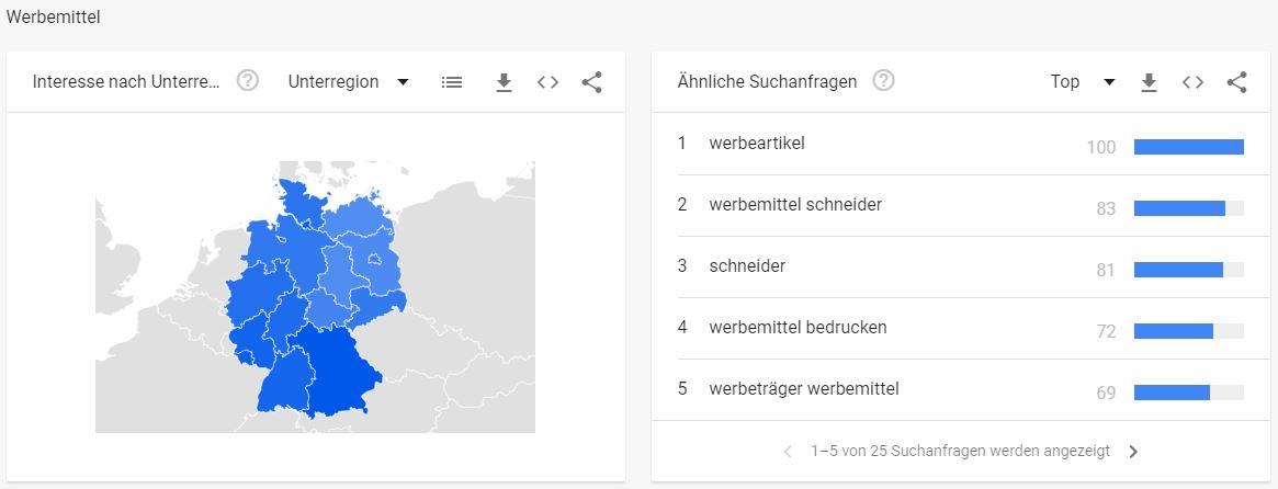 Werbemittel Branche - Interessante Suchbegriffe - Werbemittel