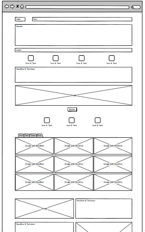 Wireframing für Webdesign