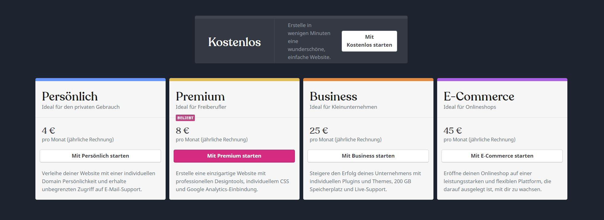 WordPress tarife im Überblick
