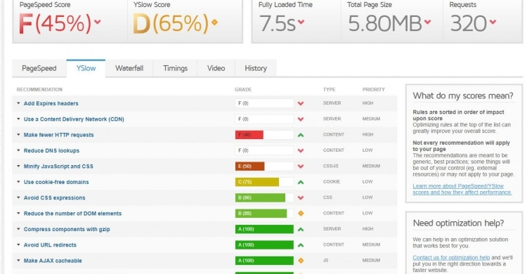 Screenshot YSlow aus GTmetrix