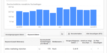AdWords Planer
