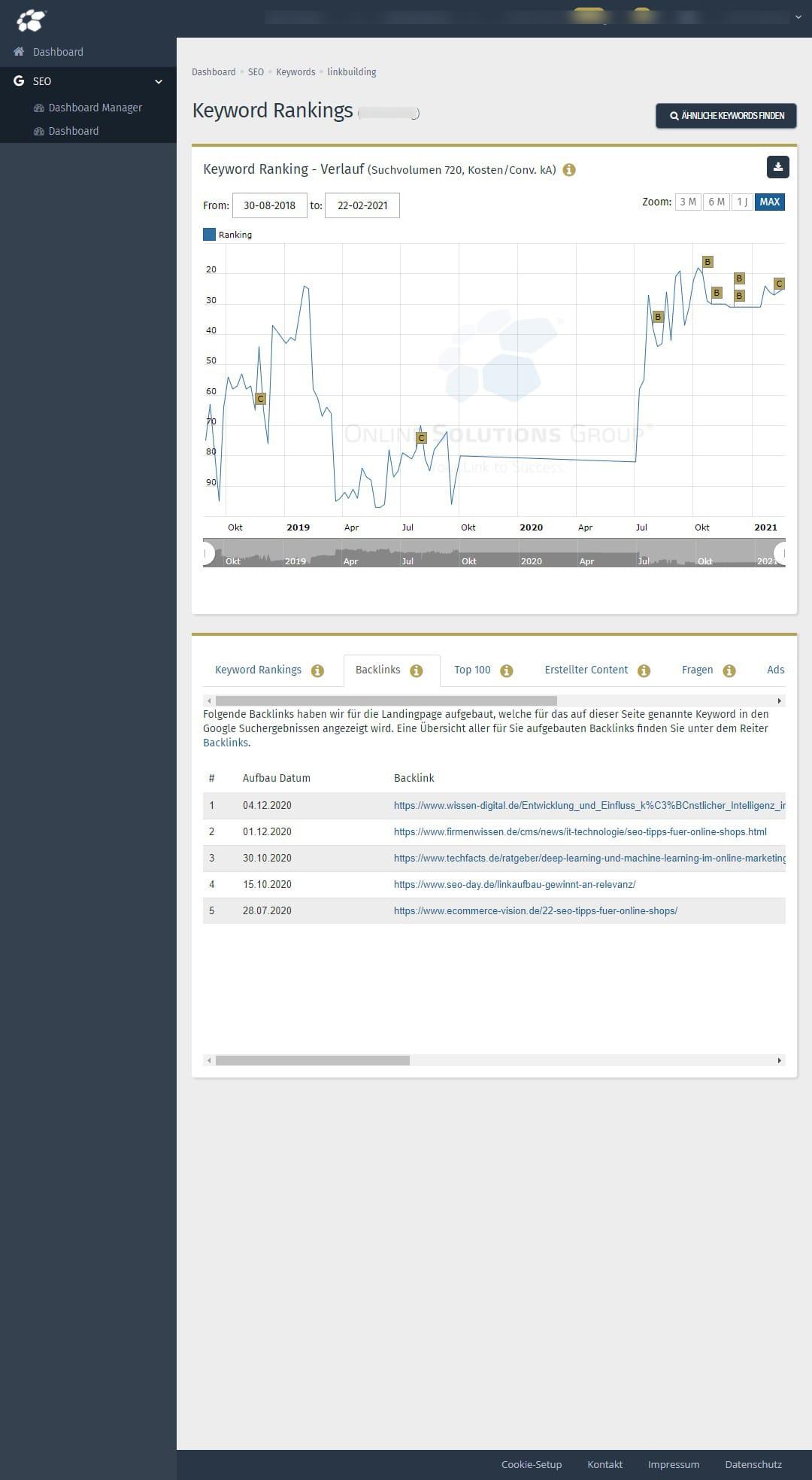 Backlinks Content Ranking-Verlauf in der Performance Suite