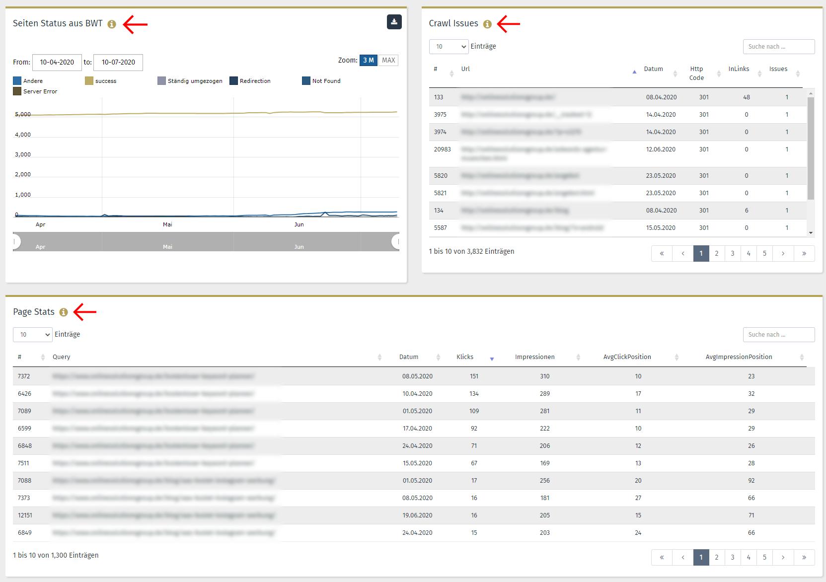 Bing Webmaster Tool - Integration