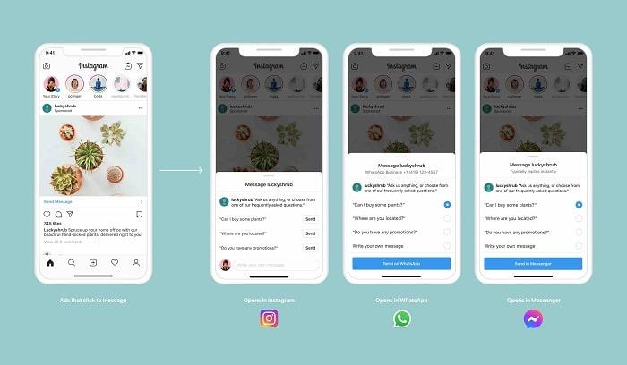 Instagram mit Messenger verbinden