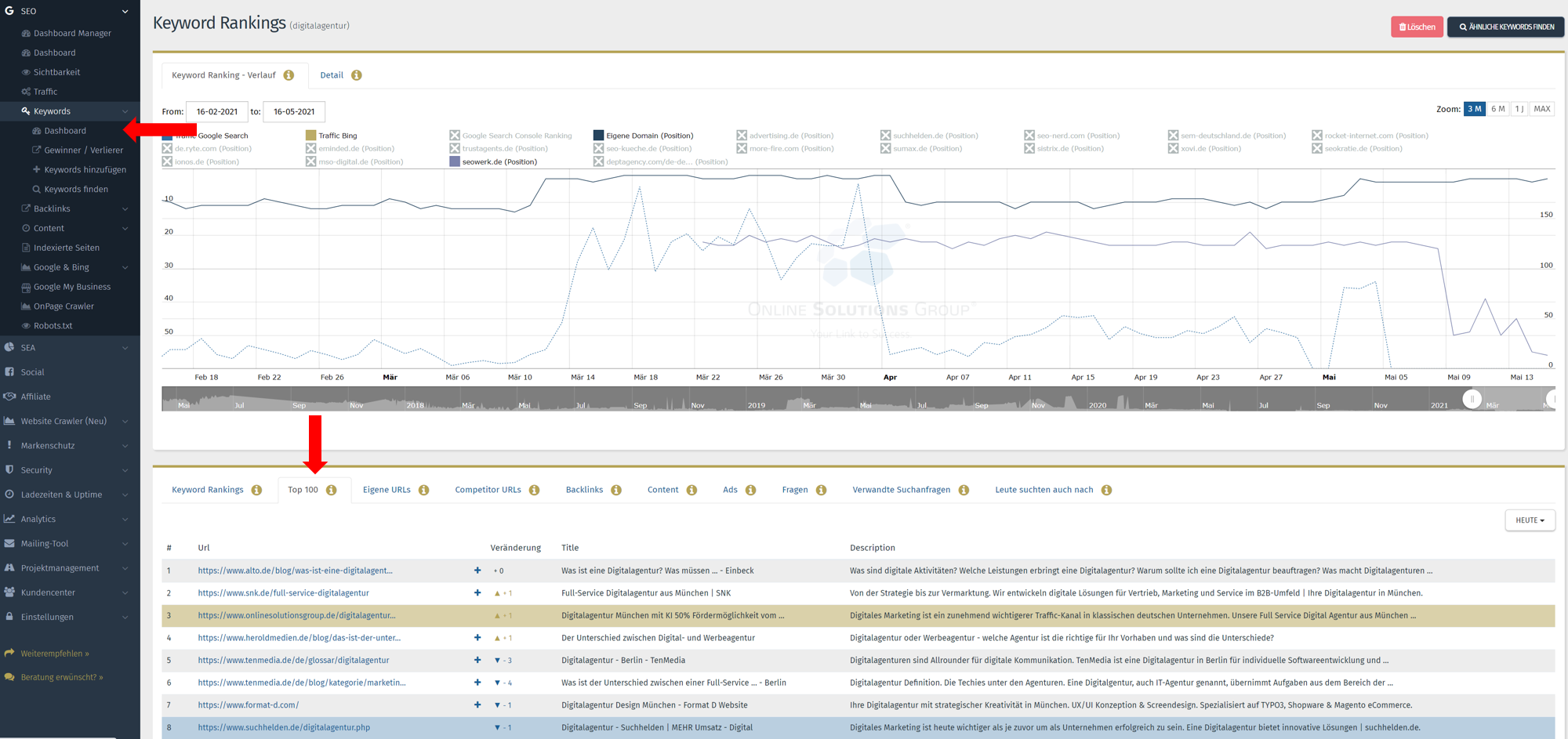 SEO Content Tool Performance Suite Top 100