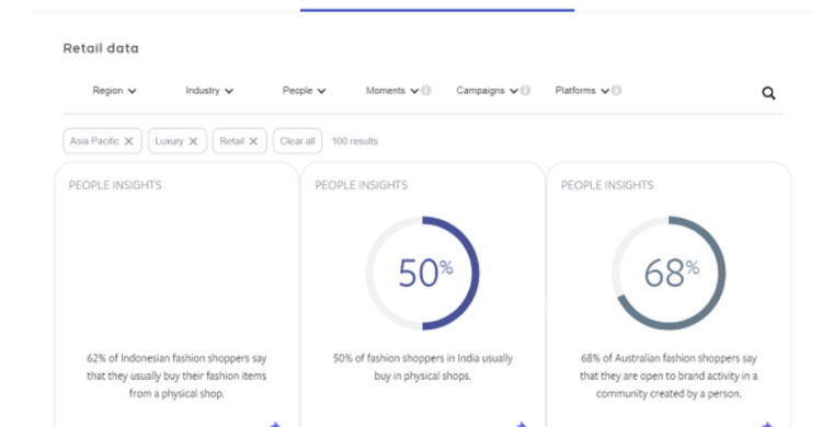 Campaign Webseite Data