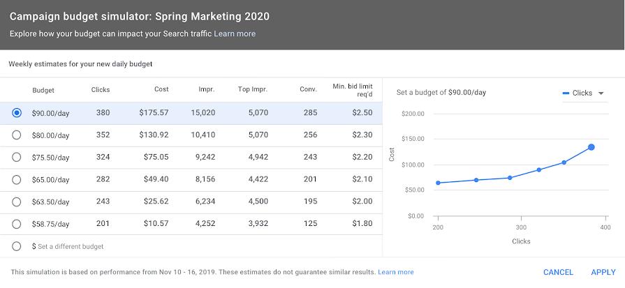 Google Ads Budget-Simulator