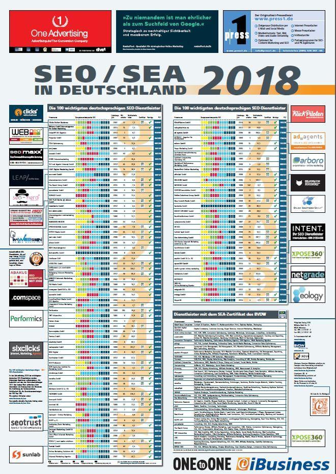 Business Poster SEO SEA in Deutschland 2018