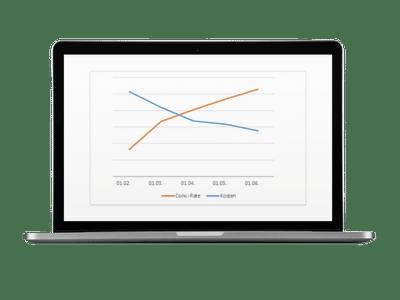 Kindermode Conversion-Rate