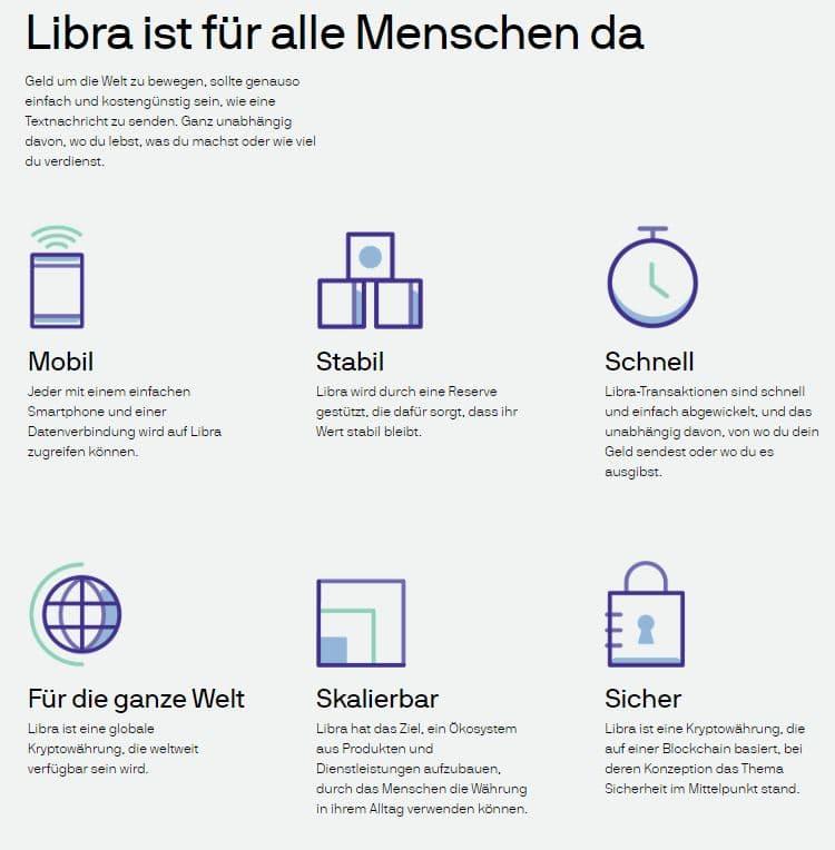 libra-kryptowährung-facebook