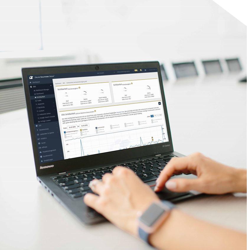 Maximale Transparenz mit der Performance Suite