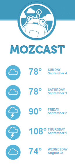 Mozcast vom 6. September 2016