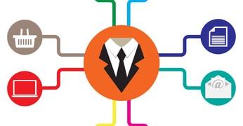 Multi Channel-Strategien im E-Commerce
