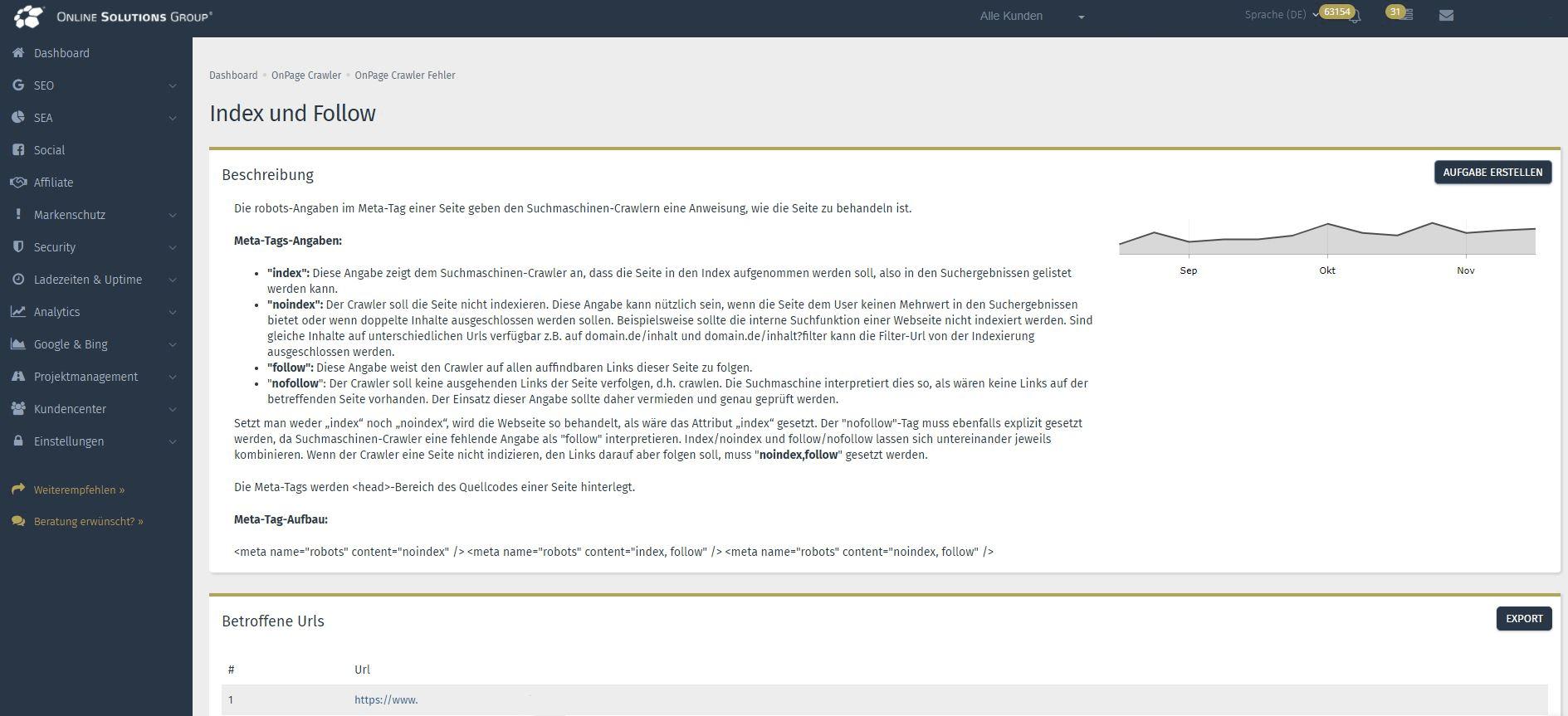 Das SEO Tool in der Performance Suite: Indexierbarkeit inkl. praktischer Hinweise