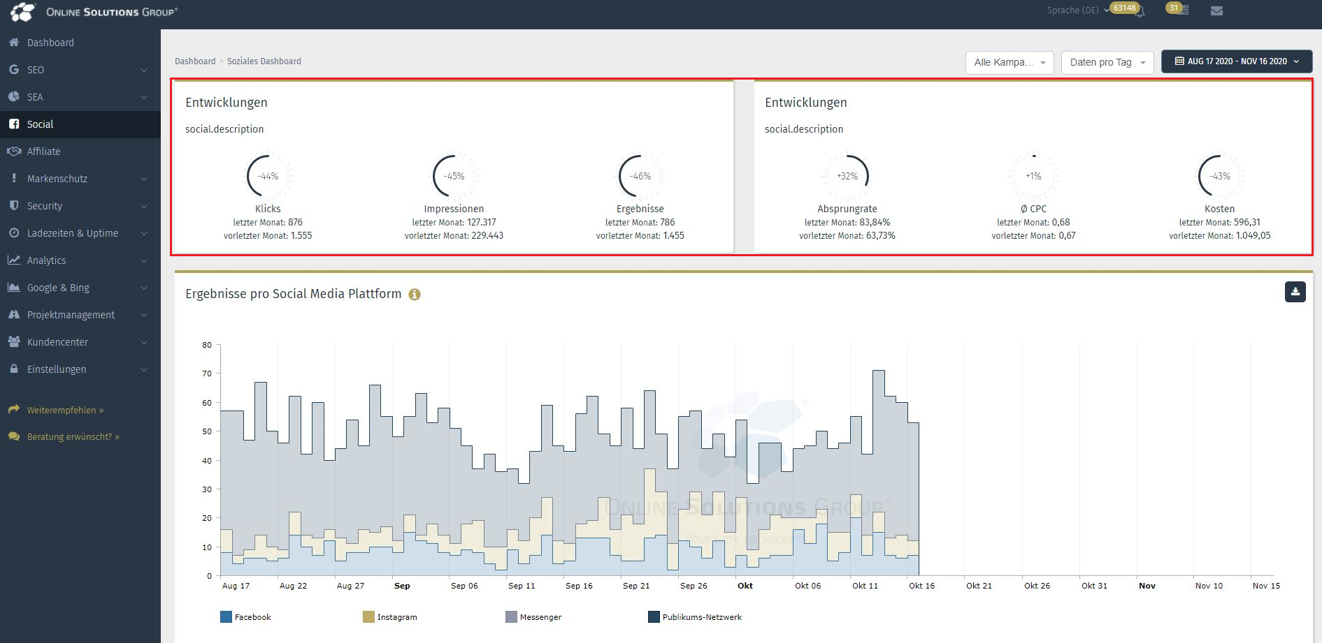 Performance Suite: Social Media Tool - Entwicklungen