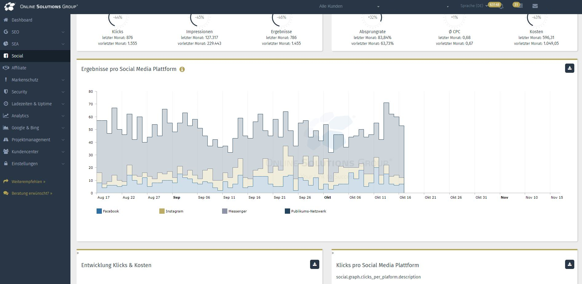 Social Media Tool in der Performance Suite: Ergebnisse pro Plattform