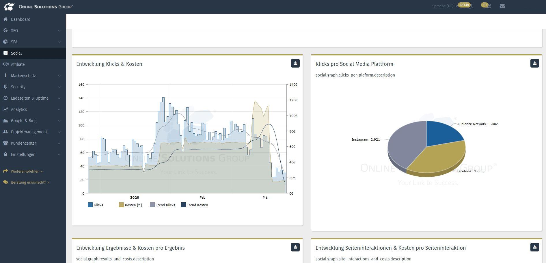 Performance Suite mit Social Media Tool: Performance nach Plattform