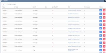 Screenshot/OSG Performance Suite