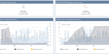 Screenshot Traffic OSG Performance Suite
