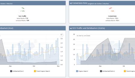 Screenshot Traffic OSG Performance Suite