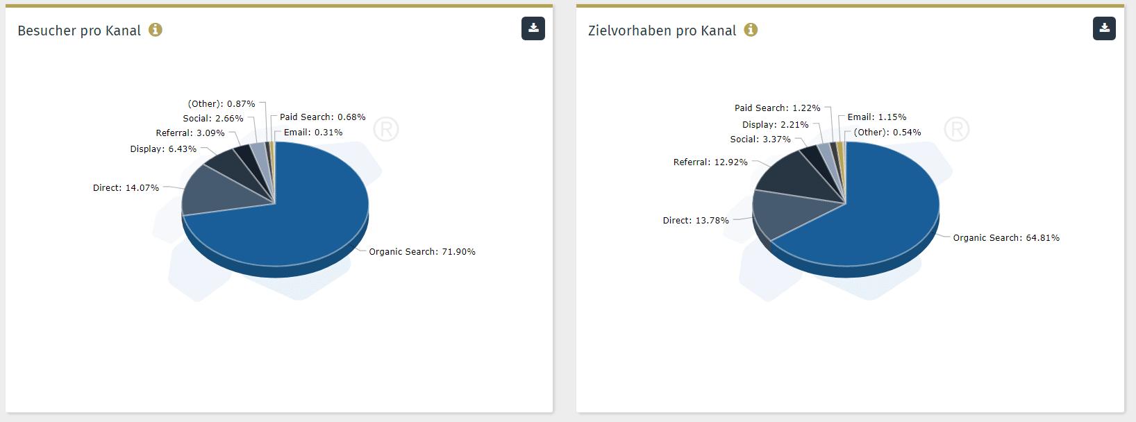 SEA Analytics