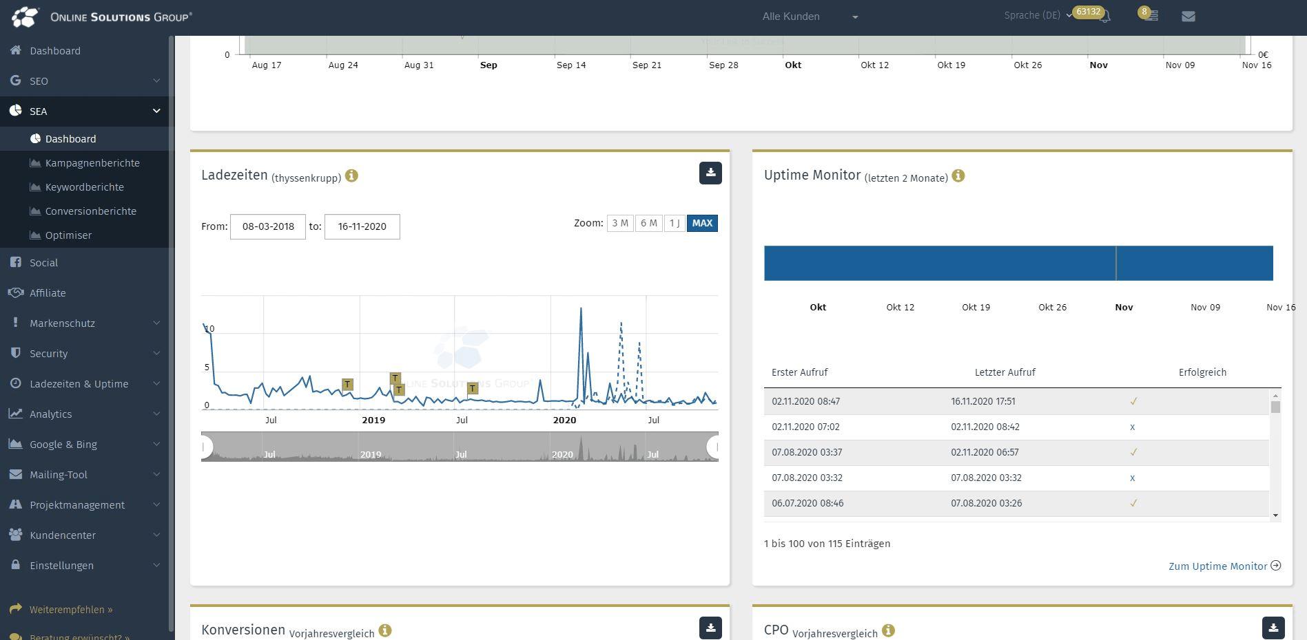 SEA Tool in der Performance Suite: Ladezeiten und Uptime Monitor