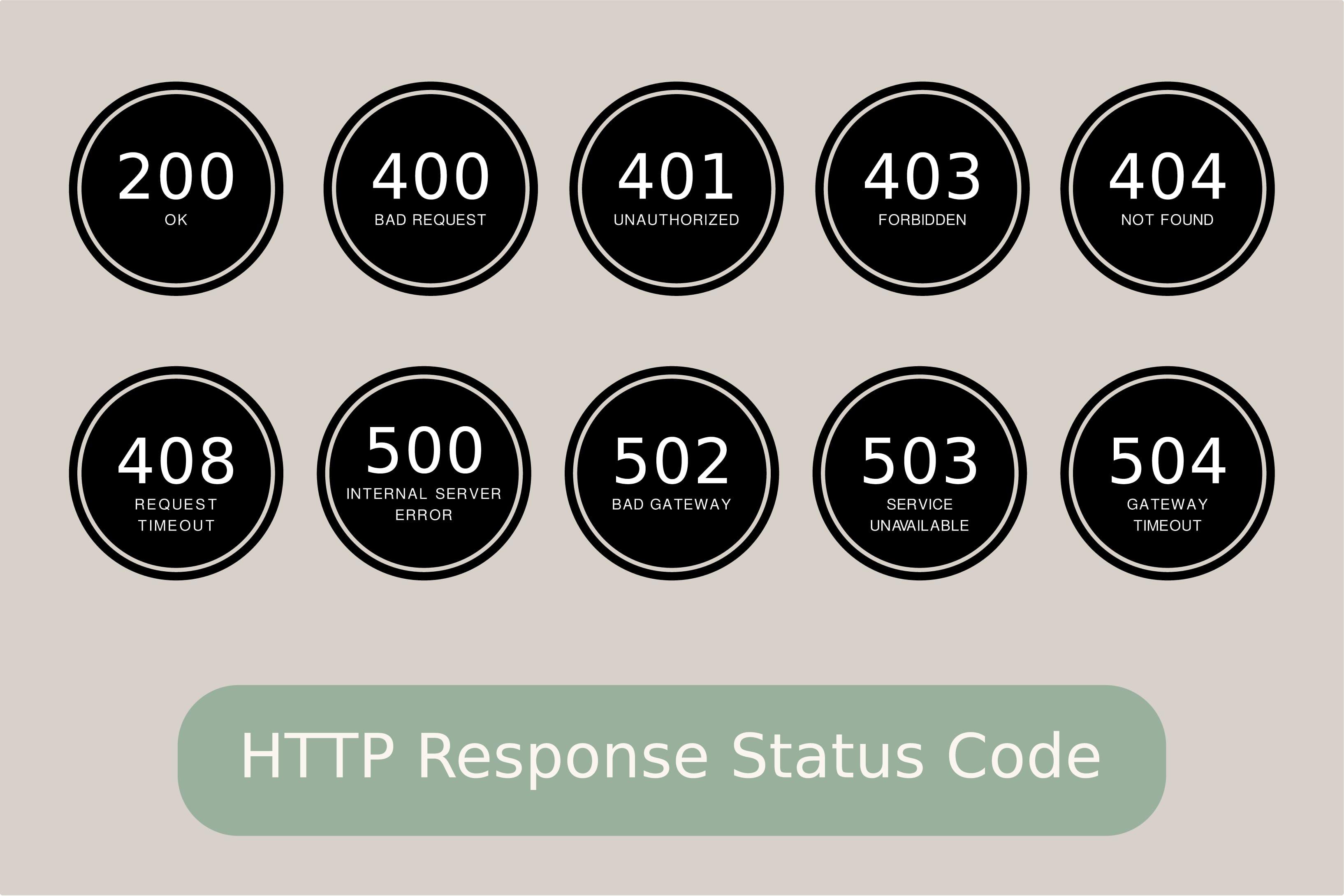 HTTP Status Codes Bild