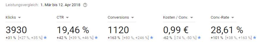 smart-bidding-google