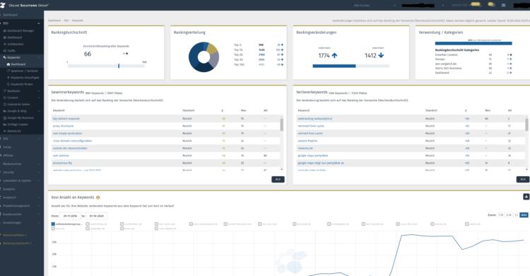 performance Suite keyword monitor