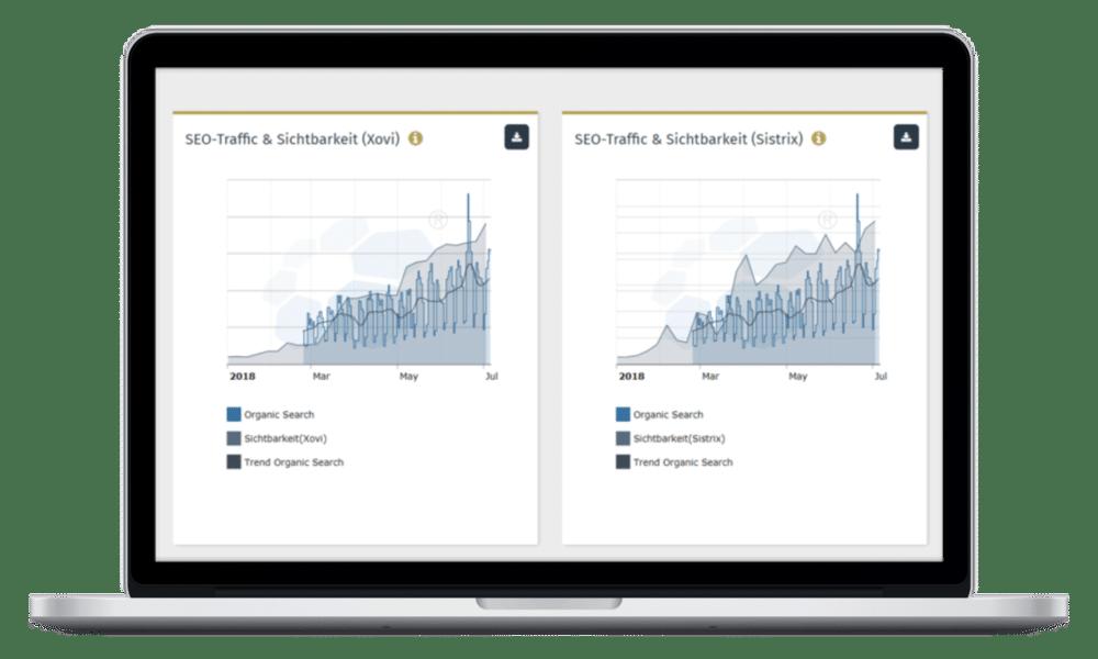 Screenshot Performance Suite Traffic