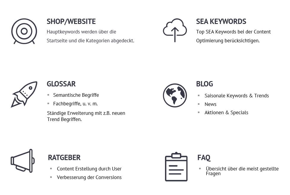 Weitere contetnarten im SEO für Online Shops